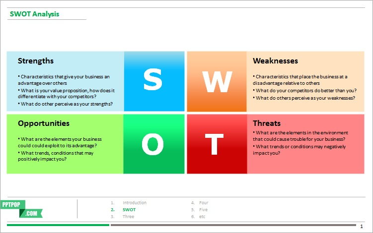 free swot template powerpoint presentation .