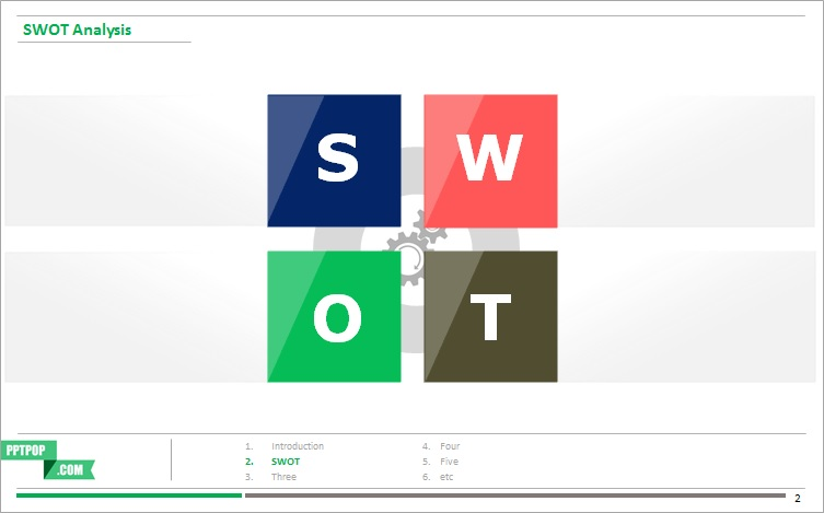 starbucks corporation situation analysis and swot What is the mission for a non-profit organization like mothers against drunk driving (madd) consider how a corporation like starbucks might conduct a swot analysis.