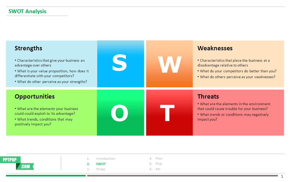 boost your presentation with this swot analysis ppt