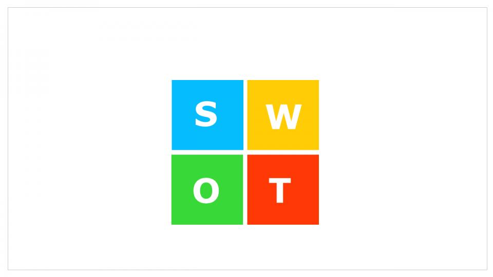swot squares