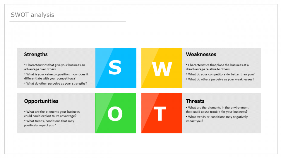 Here S A Beautiful Editable Swot Analysis Ppt Template Free