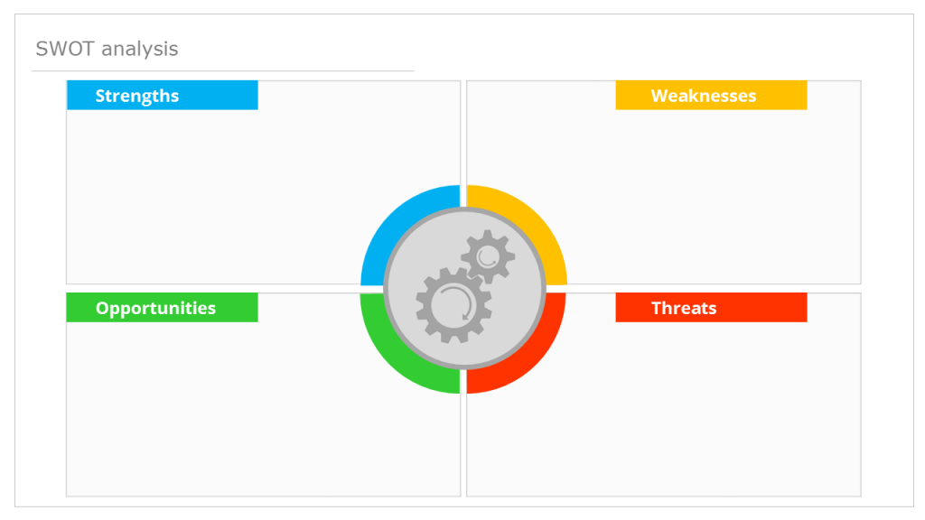 here's a beautiful, editable swot analysis ppt template, Modern powerpoint