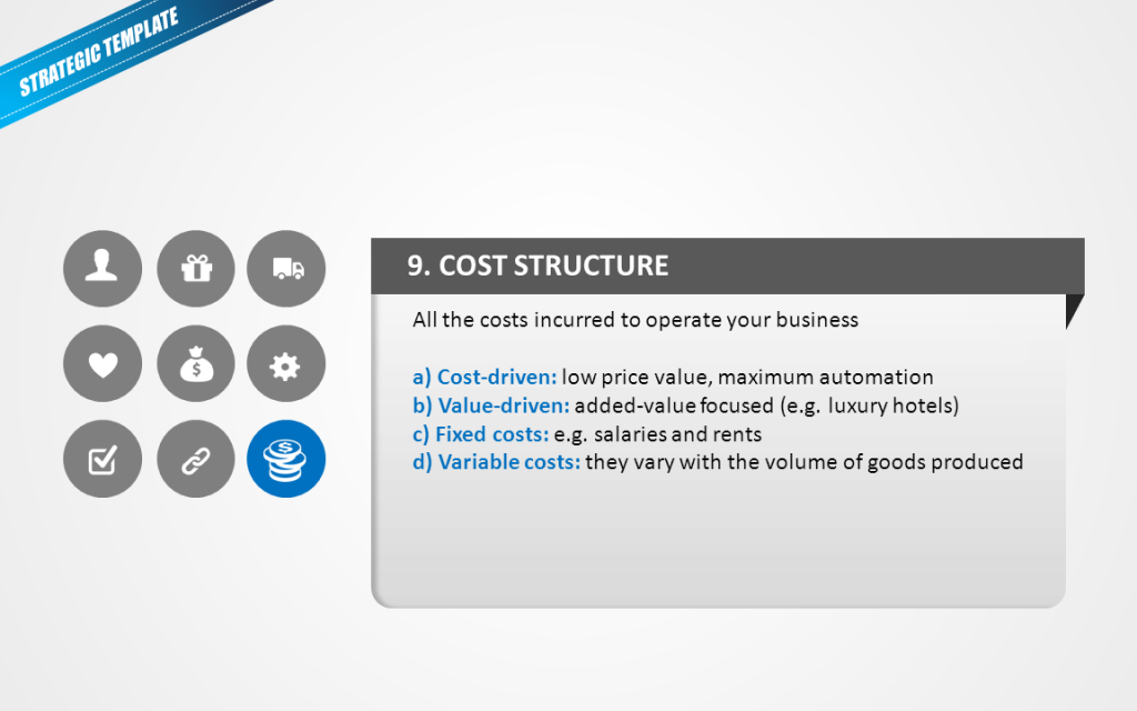 business model template ppt
