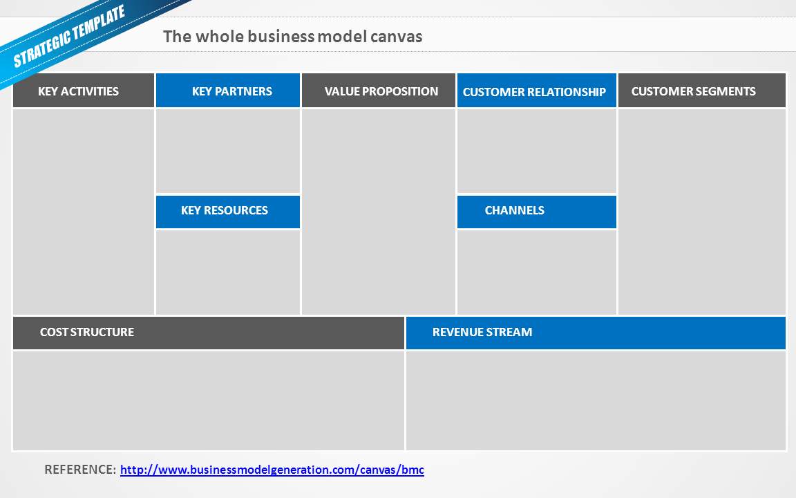 Airbnb business model heres exactly how it works business model template ppt fbccfo Images
