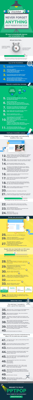 presentation skills checklist