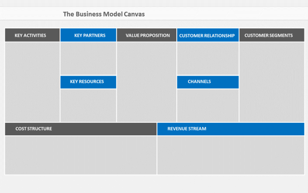 Heres a beautiful business model canvas ppt template free business model canvas accmission