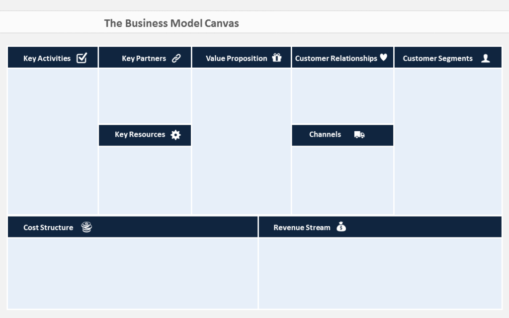 here's a beautiful business model canvas ppt template [free], Powerpoint templates