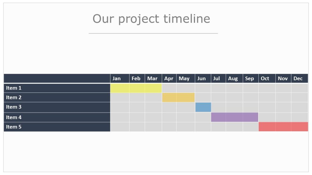 project timeline ppt template
