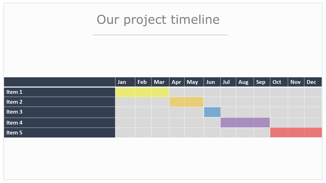 timeline template for powerpoint 2003 creating visual schedules