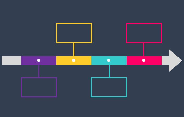 get this beautiful, editable powerpoint timeline template [free], Modern powerpoint