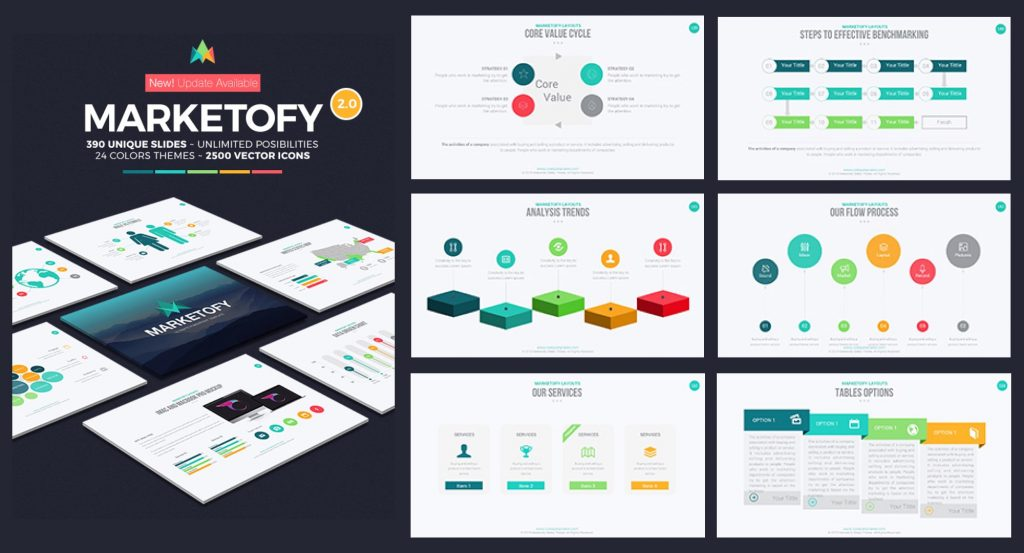 The Ultimate Sales Presentation Playbook With Examples – Sales Presentation Template