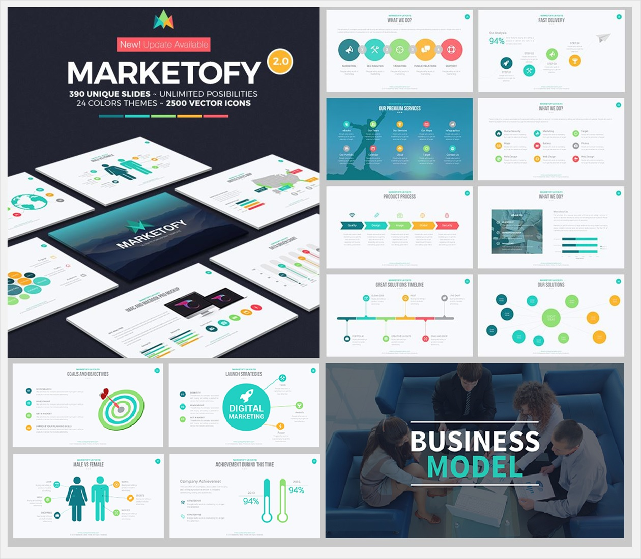 Marketofy Business Template