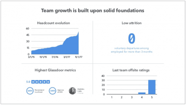 Front Team Growth Slide