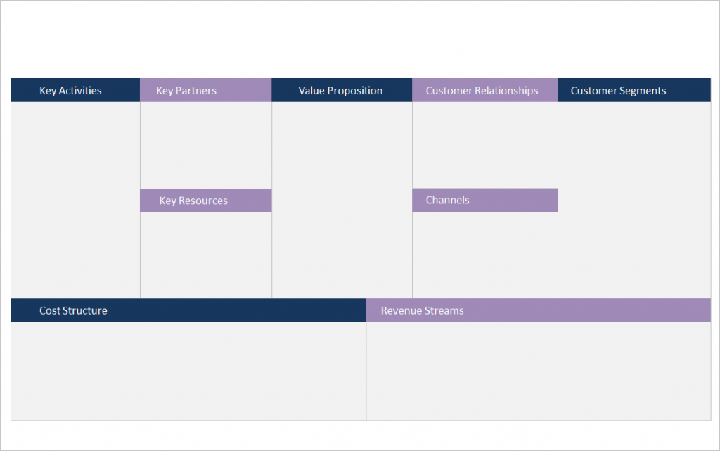 Heres a beautiful business model canvas ppt template free business model canvas ppt template slide toneelgroepblik Gallery