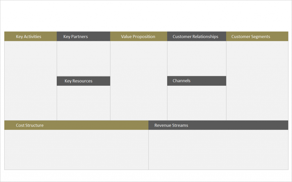business model canvas slide