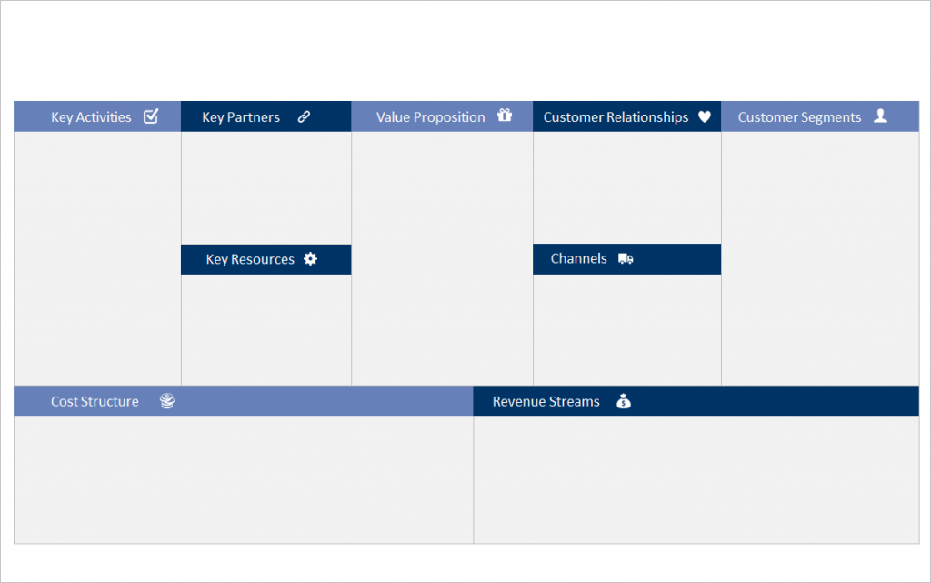 business model canvas ppt template slide