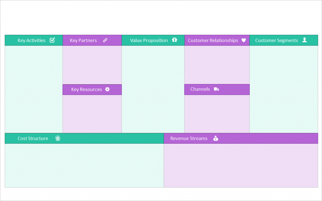 Business Model Canvas Ppt Template Free Editable
