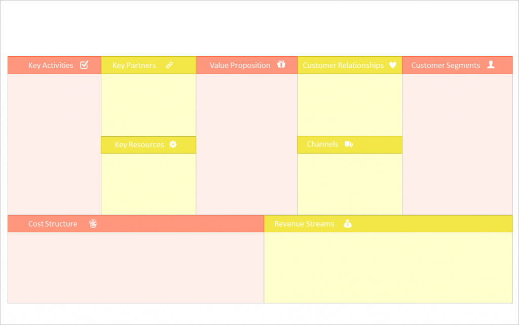 business model canvas ppt slide