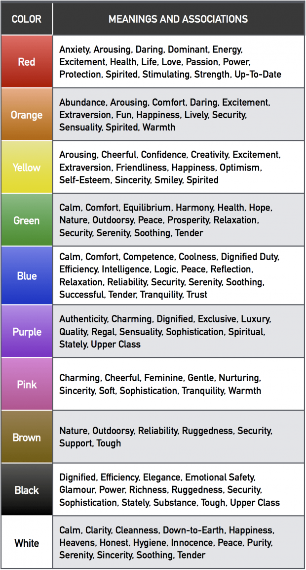 Color Meaning Table