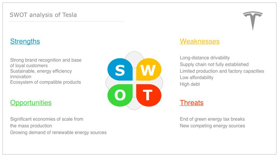 SWOT-Tesla - PPTPOP
