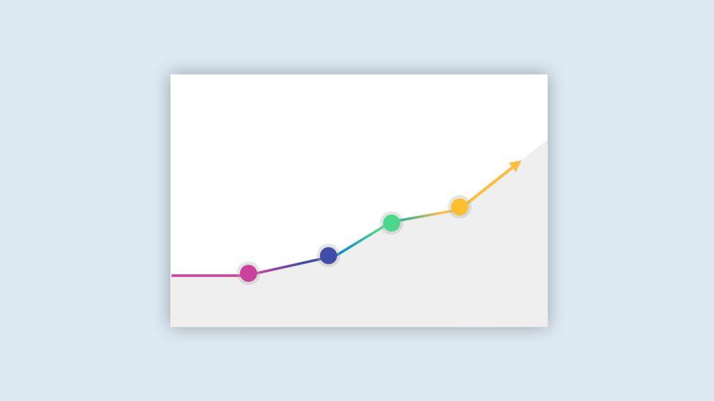 presentation timeline template